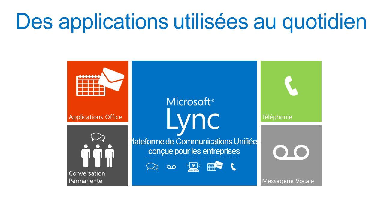 Plateforme de Communications Unifiées conçue pour les entreprises