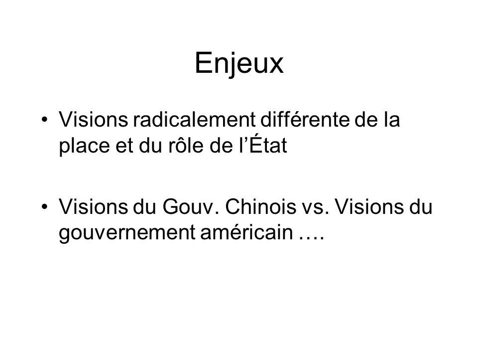 Enjeux Visions radicalement différente de la place et du rôle de lÉtat Visions du Gouv.