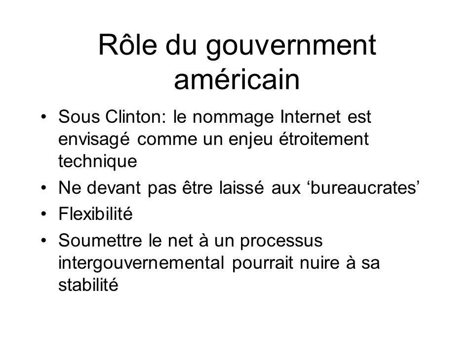 Rôle du gouvernment américain Sous Clinton: le nommage Internet est envisagé comme un enjeu étroitement technique Ne devant pas être laissé aux bureaucrates Flexibilité Soumettre le net à un processus intergouvernemental pourrait nuire à sa stabilité