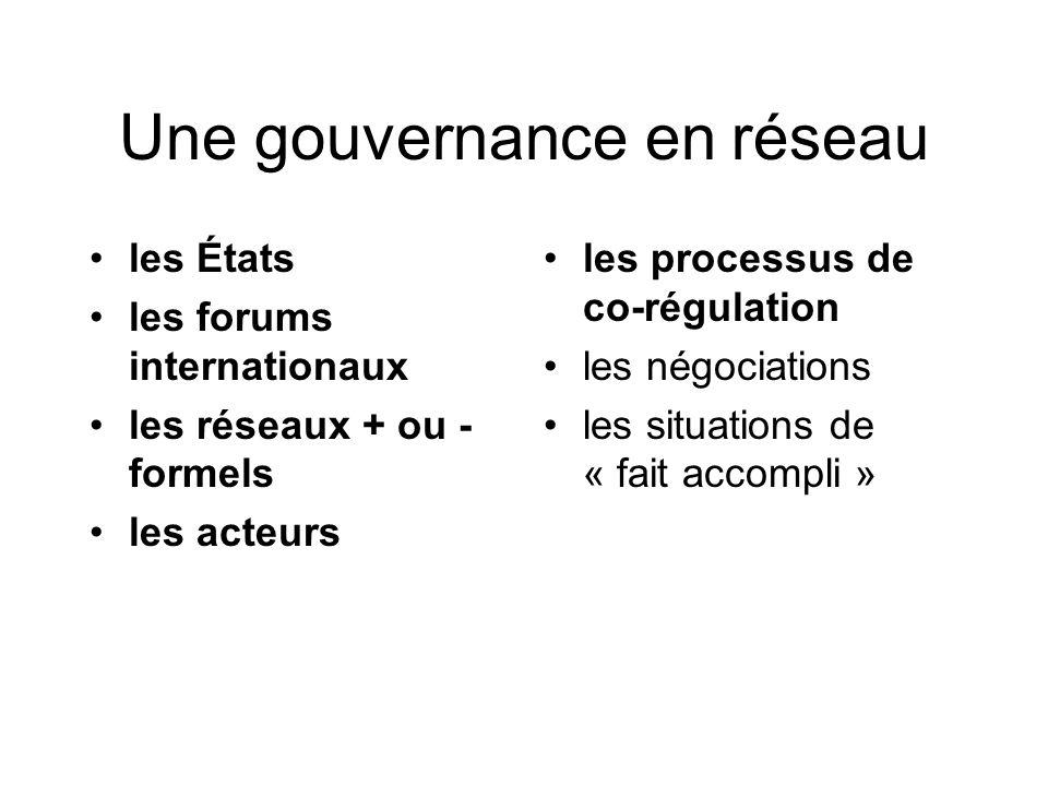 Une gouvernance en réseau les États les forums internationaux les réseaux + ou - formels les acteurs les processus de co-régulation les négociations les situations de « fait accompli »