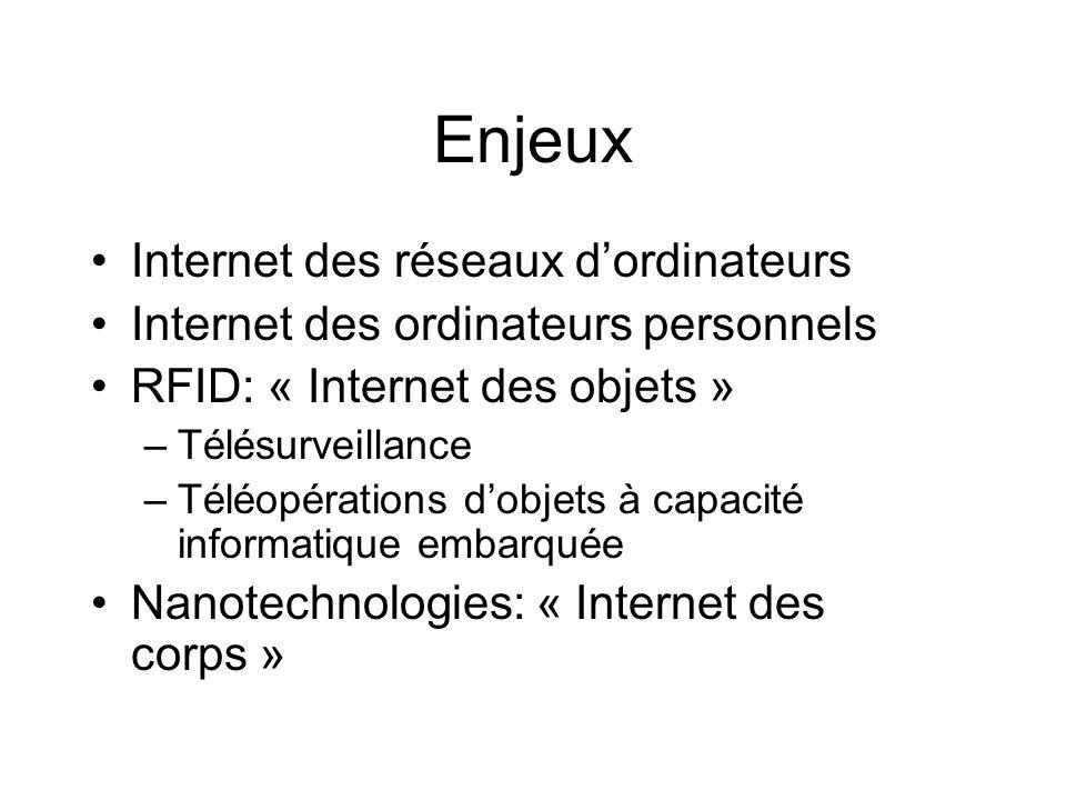 Enjeux Internet des réseaux dordinateurs Internet des ordinateurs personnels RFID: « Internet des objets » –Télésurveillance –Téléopérations dobjets à capacité informatique embarquée Nanotechnologies: « Internet des corps »