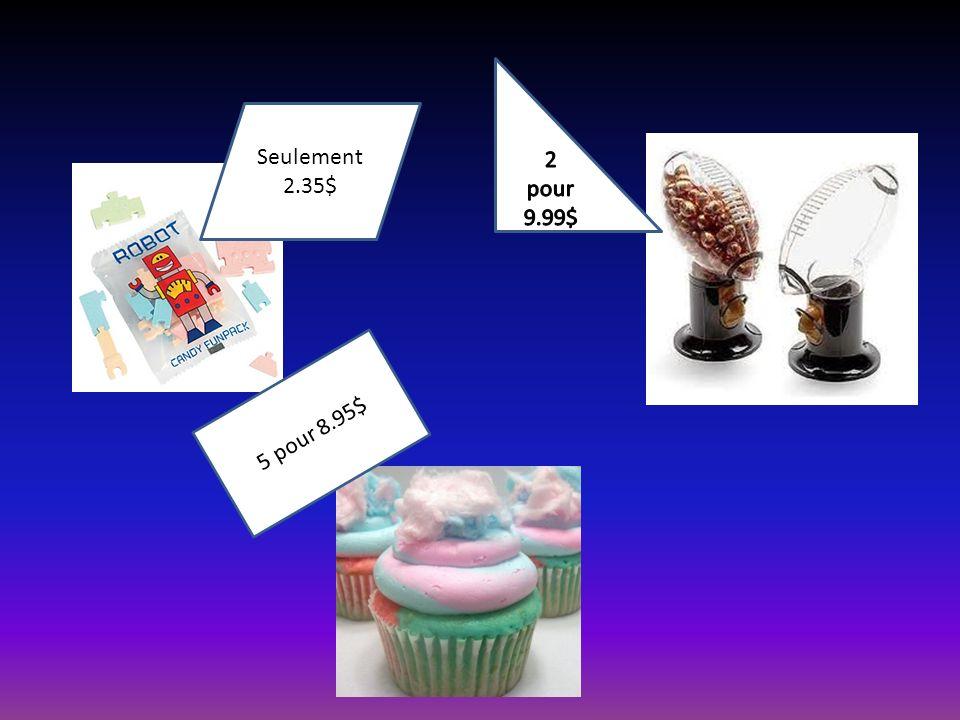 Pour nous joindre… Téléphone: 1-800-274-CANDY Courriel: MoreCandy@gmail.com Web: www.morecandy.ca