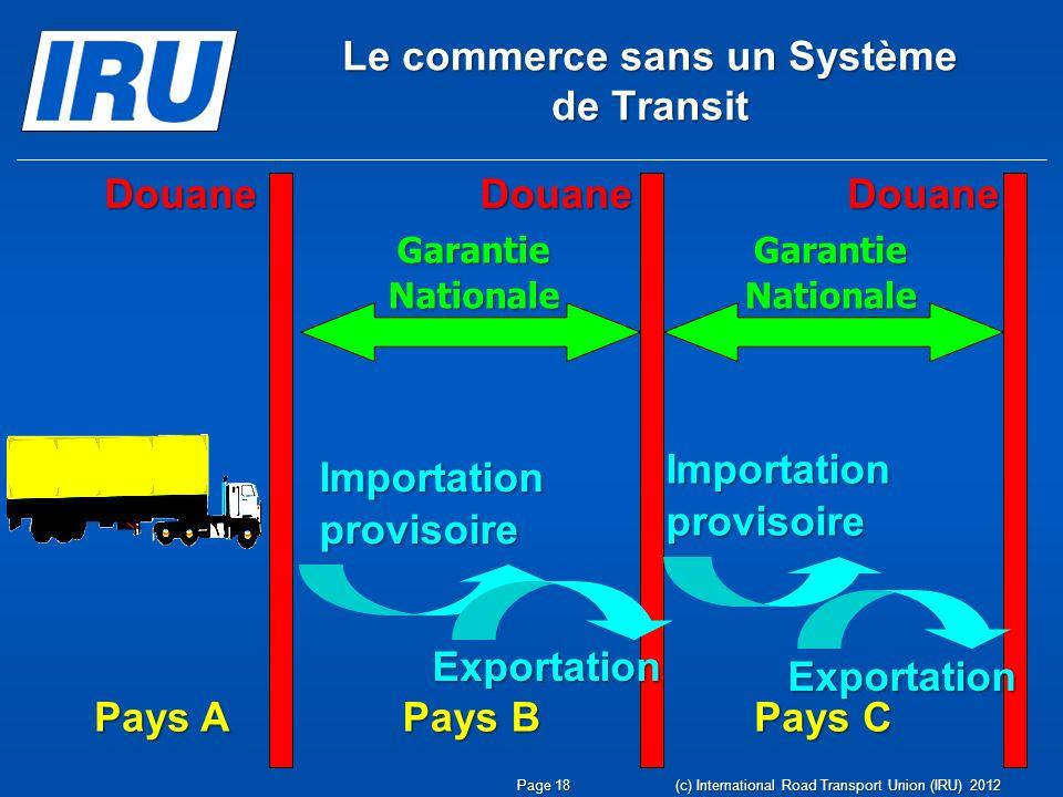 DouaneDouaneDouane Pays A Pays C Pays B Importation provisoire Exportation Exportation Garantie Nationale Le commerce sans un Système de Transit Page 18 (c) International Road Transport Union (IRU) 2012