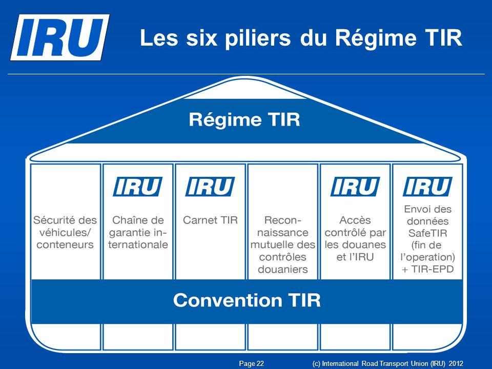 Page 22 Les six piliers du Régime TIR (c) International Road Transport Union (IRU) 2012