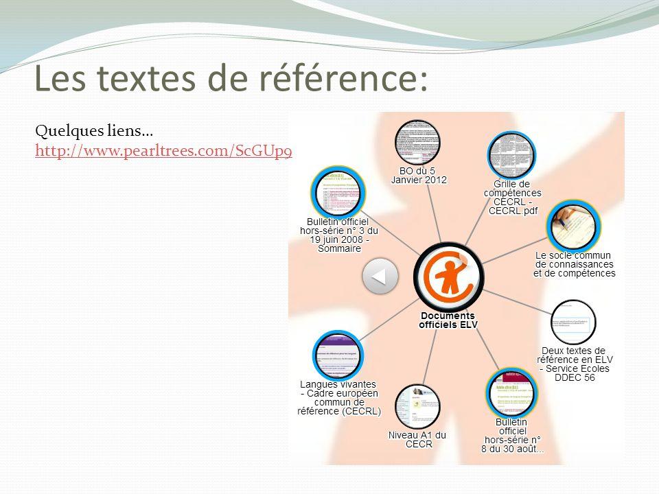 Les textes de référence: Quelques liens… http://www.pearltrees.com/ScGUp9