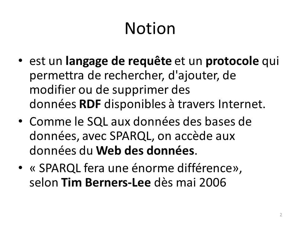 Notion est un langage de requête et un protocole qui permettra de rechercher, d ajouter, de modifier ou de supprimer des données RDF disponibles à travers Internet.