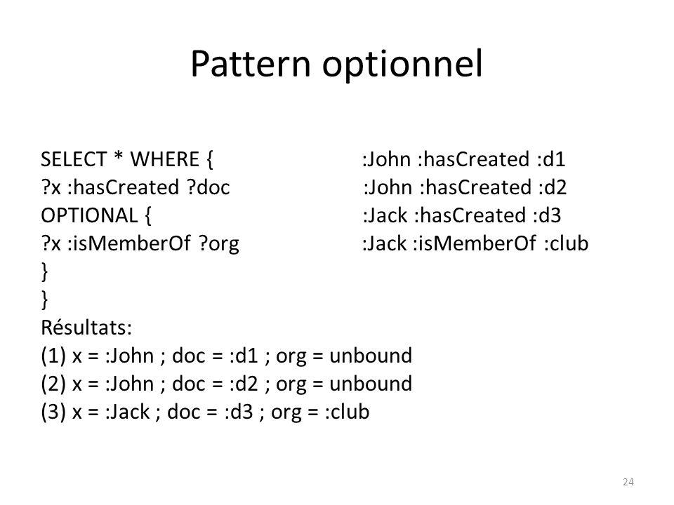 Pattern optionnel SELECT * WHERE { :John :hasCreated :d1 x :hasCreated doc :John :hasCreated :d2 OPTIONAL { :Jack :hasCreated :d3 x :isMemberOf org :Jack :isMemberOf :club } Résultats: (1) x = :John ; doc = :d1 ; org = unbound (2) x = :John ; doc = :d2 ; org = unbound (3) x = :Jack ; doc = :d3 ; org = :club 24