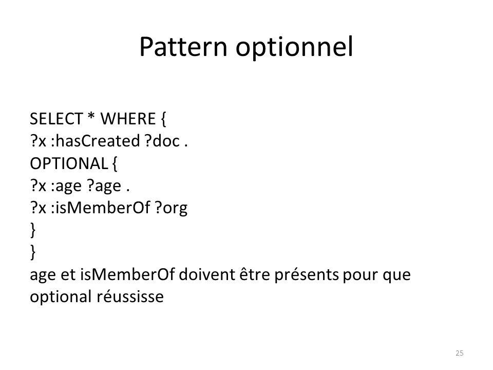 Pattern optionnel SELECT * WHERE { ?x :hasCreated ?doc. OPTIONAL { ?x :age ?age. ?x :isMemberOf ?org } age et isMemberOf doivent être présents pour qu