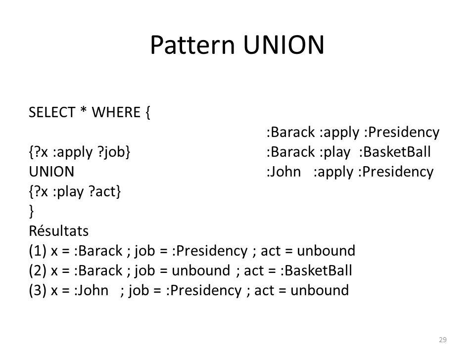 Pattern UNION SELECT * WHERE { :Barack :apply :Presidency { x :apply job} :Barack :play :BasketBall UNION :John :apply :Presidency { x :play act} } Résultats (1) x = :Barack ; job = :Presidency ; act = unbound (2) x = :Barack ; job = unbound ; act = :BasketBall (3) x = :John ; job = :Presidency ; act = unbound 29