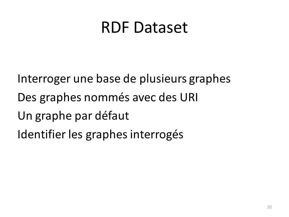 RDF Dataset Interroger une base de plusieurs graphes Des graphes nommés avec des URI Un graphe par défaut Identifier les graphes interrogés 30