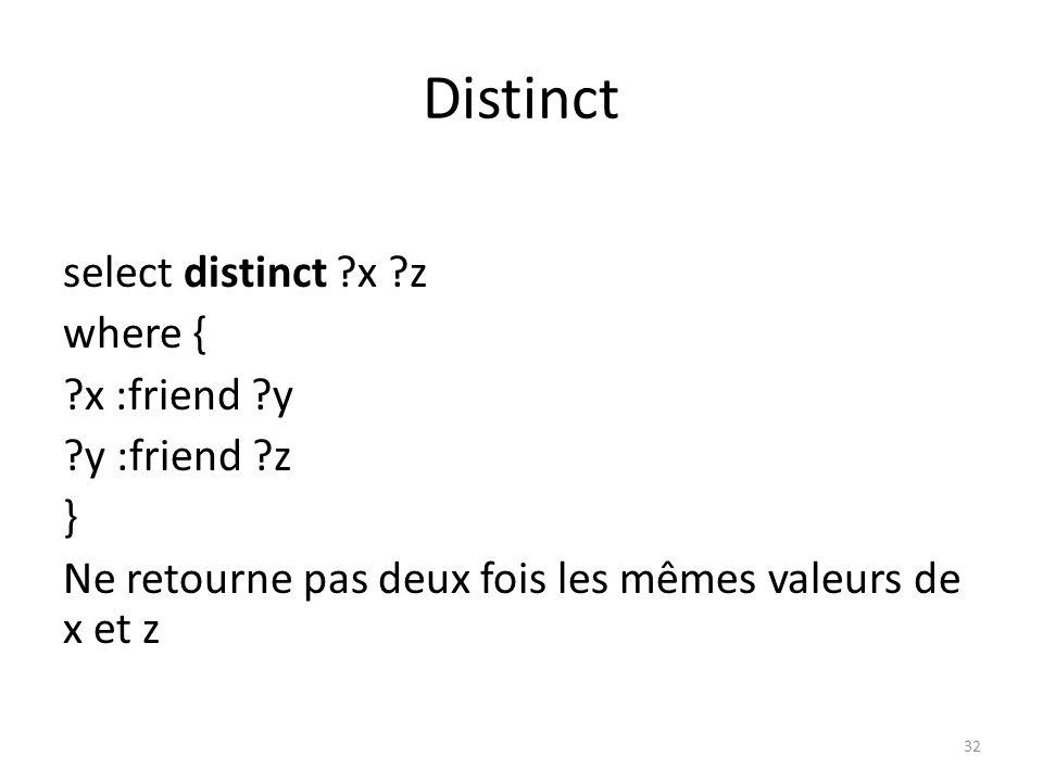 Distinct select distinct ?x ?z where { ?x :friend ?y ?y :friend ?z } Ne retourne pas deux fois les mêmes valeurs de x et z 32