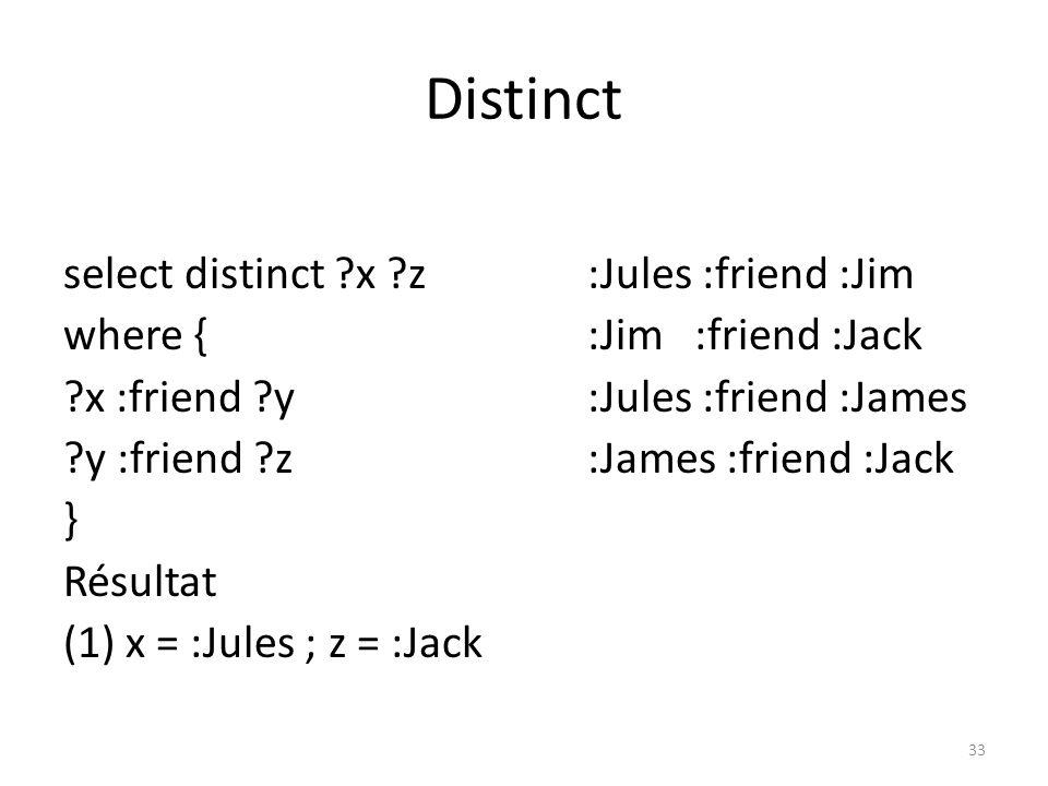 Distinct select distinct x z :Jules :friend :Jim where { :Jim :friend :Jack x :friend y :Jules :friend :James y :friend z :James :friend :Jack } Résultat (1) x = :Jules ; z = :Jack 33