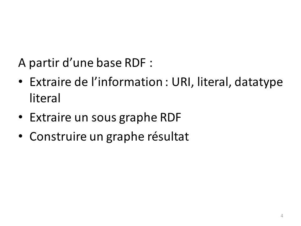 A partir dune base RDF : Extraire de linformation : URI, literal, datatype literal Extraire un sous graphe RDF Construire un graphe résultat 4