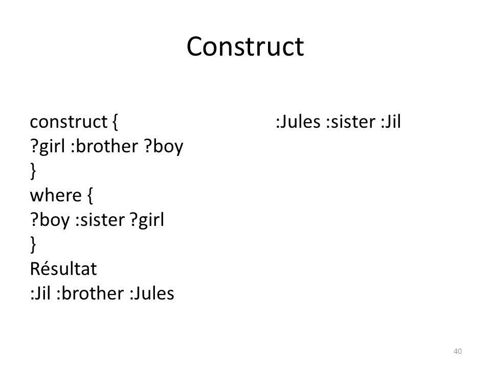 Construct construct { :Jules :sister :Jil girl :brother boy } where { boy :sister girl } Résultat :Jil :brother :Jules 40