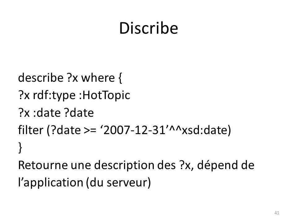 Discribe describe x where { x rdf:type :HotTopic x :date date filter ( date >= 2007-12-31^^xsd:date) } Retourne une description des x, dépend de lapplication (du serveur) 41