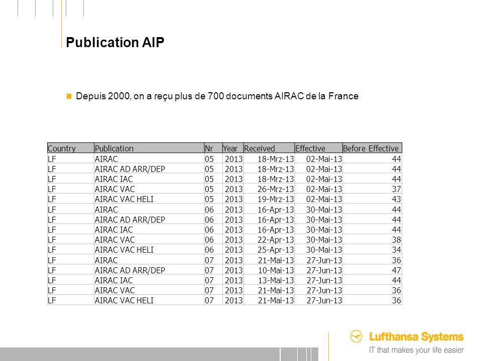 25.09.2012 Publication AIP Depuis 2000, on a reçu plus de 700 documents AIRAC de la France CountryPublicationNrYearReceivedEffectiveBefore Effective LFAIRAC05201318-Mrz-1302-Mai-1344 LFAIRAC AD ARR/DEP05201318-Mrz-1302-Mai-1344 LFAIRAC IAC05201318-Mrz-1302-Mai-1344 LFAIRAC VAC05201326-Mrz-1302-Mai-1337 LFAIRAC VAC HELI05201319-Mrz-1302-Mai-1343 LFAIRAC06201316-Apr-1330-Mai-1344 LFAIRAC AD ARR/DEP06201316-Apr-1330-Mai-1344 LFAIRAC IAC06201316-Apr-1330-Mai-1344 LFAIRAC VAC06201322-Apr-1330-Mai-1338 LFAIRAC VAC HELI06201325-Apr-1330-Mai-1334 LFAIRAC07201321-Mai-1327-Jun-1336 LFAIRAC AD ARR/DEP07201310-Mai-1327-Jun-1347 LFAIRAC IAC07201313-Mai-1327-Jun-1344 LFAIRAC VAC07201321-Mai-1327-Jun-1336 LFAIRAC VAC HELI07201321-Mai-1327-Jun-1336