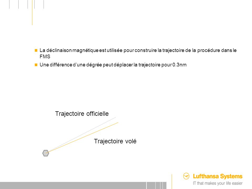 25.09.2012 La déclinaison magnétique est utilisée pour construire la trajectoire de la procédure dans le FMS Une différence dune dégrée peut déplacer la trajectoire pour 0.3nm Trajectoire officielle Trajectoire volé