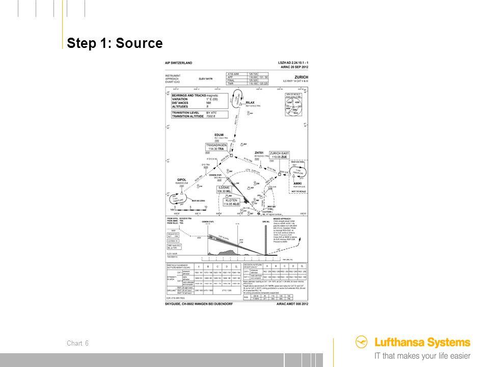 25.09.2012 Step 1: Source Chart 6