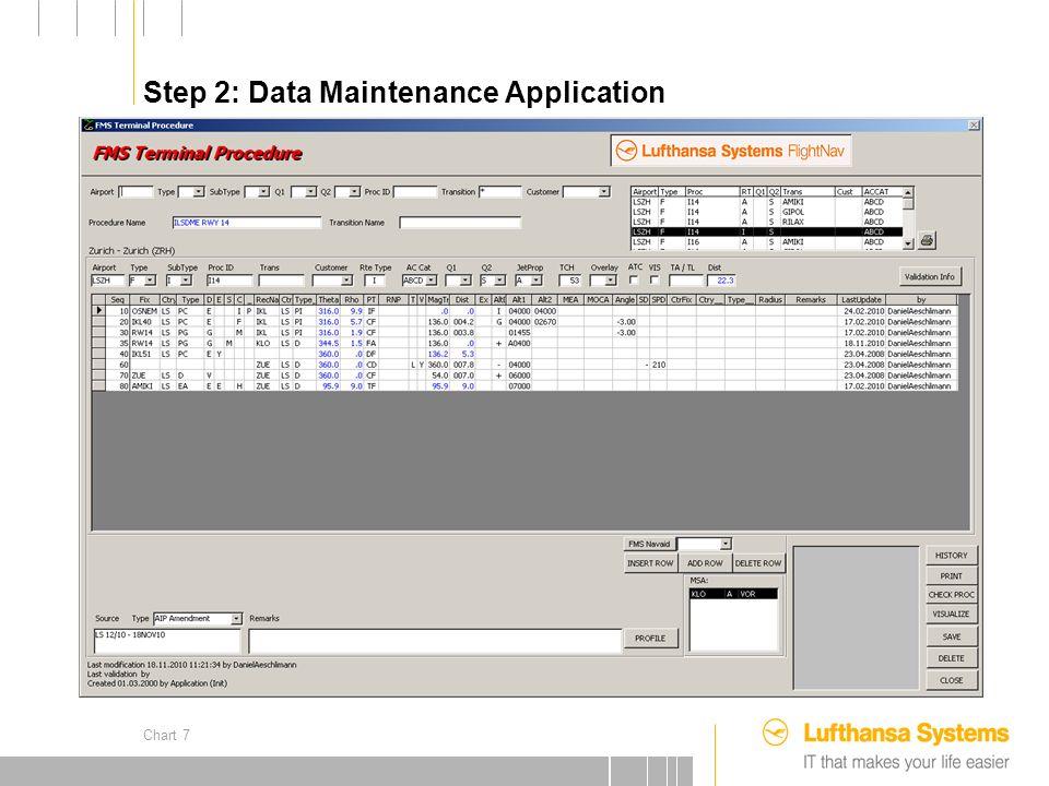 25.09.2012 Step 2: Data Maintenance Application Chart 7