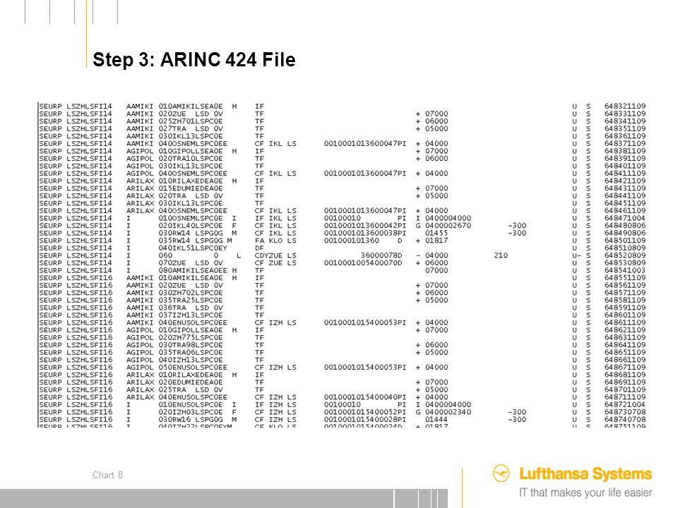 25.09.2012 Step 3: ARINC 424 File Chart 8