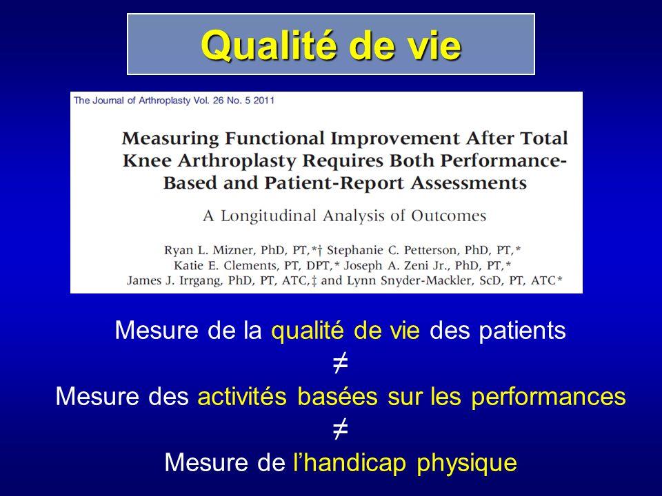 Qualité de vie Mesure de la qualité de vie des patients Mesure des activités basées sur les performances Mesure de lhandicap physique