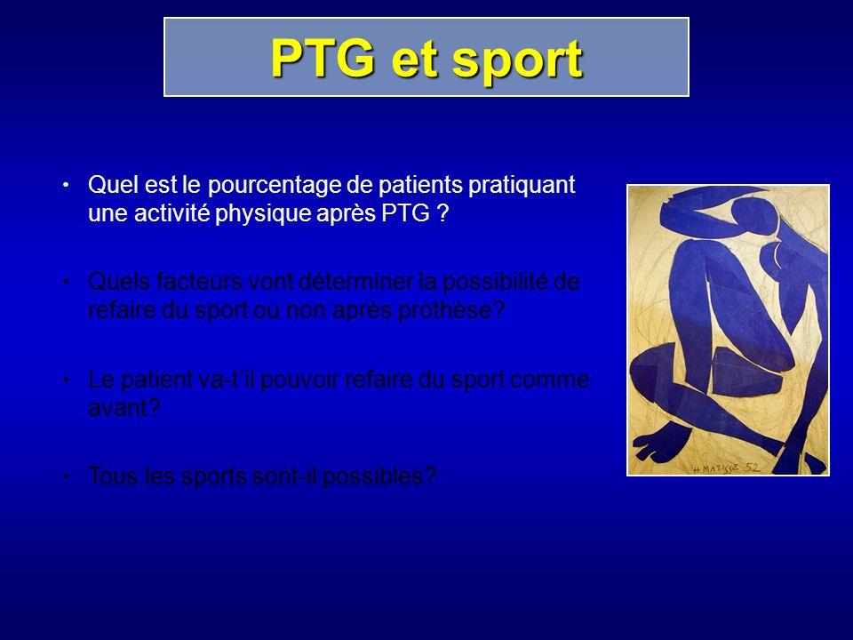 Quel est le pourcentage de patients pratiquant une activité physique après PTG .