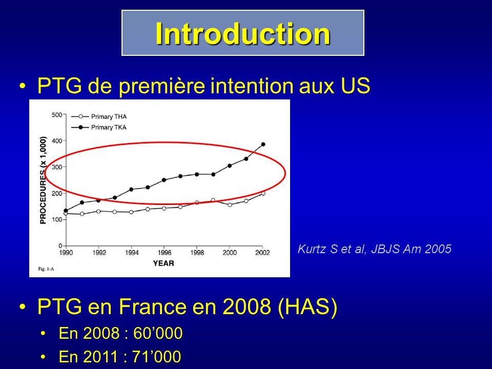 Même potentiel de croissance en Europe Première IRevision Nombre estimé pour 2030 aux US (AAOS) THA: 571,100 / an TKA: 3.48 millions / an Introduction