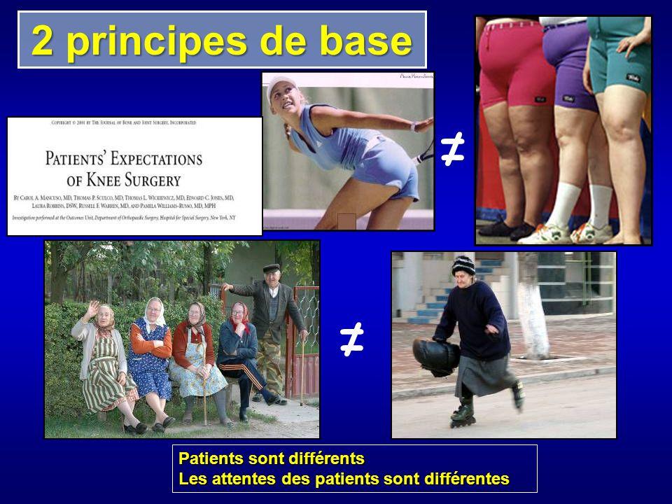 Patients sont différents Les attentes des patients sont différentes 2 principes de base