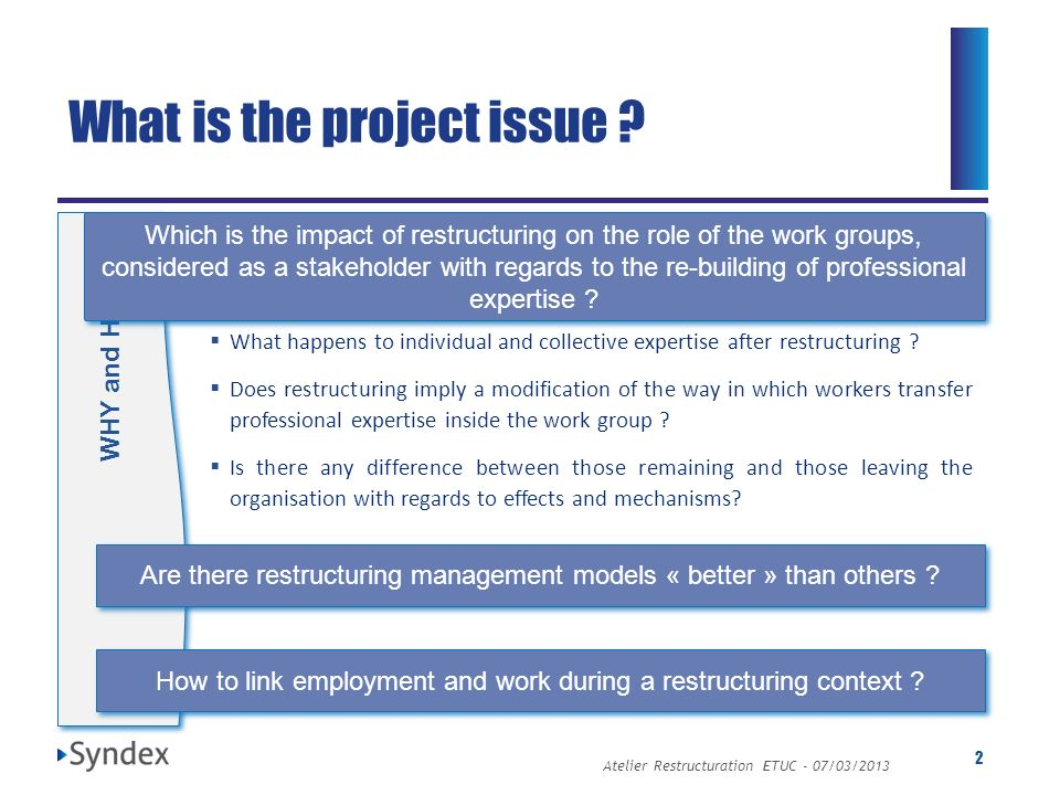 Atelier Restructuration ETUC - 07/03/2013 2 What is the project issue .
