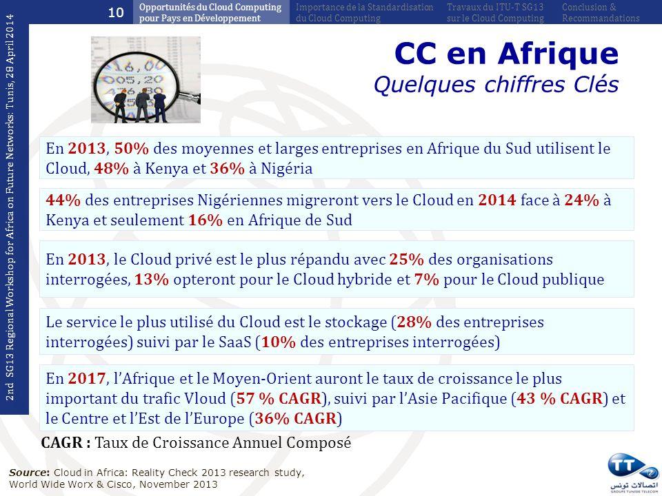 CC en Afrique Quelques chiffres Clés En 2013, 50% des moyennes et larges entreprises en Afrique du Sud utilisent le Cloud, 48% à Kenya et 36% à Nigéri