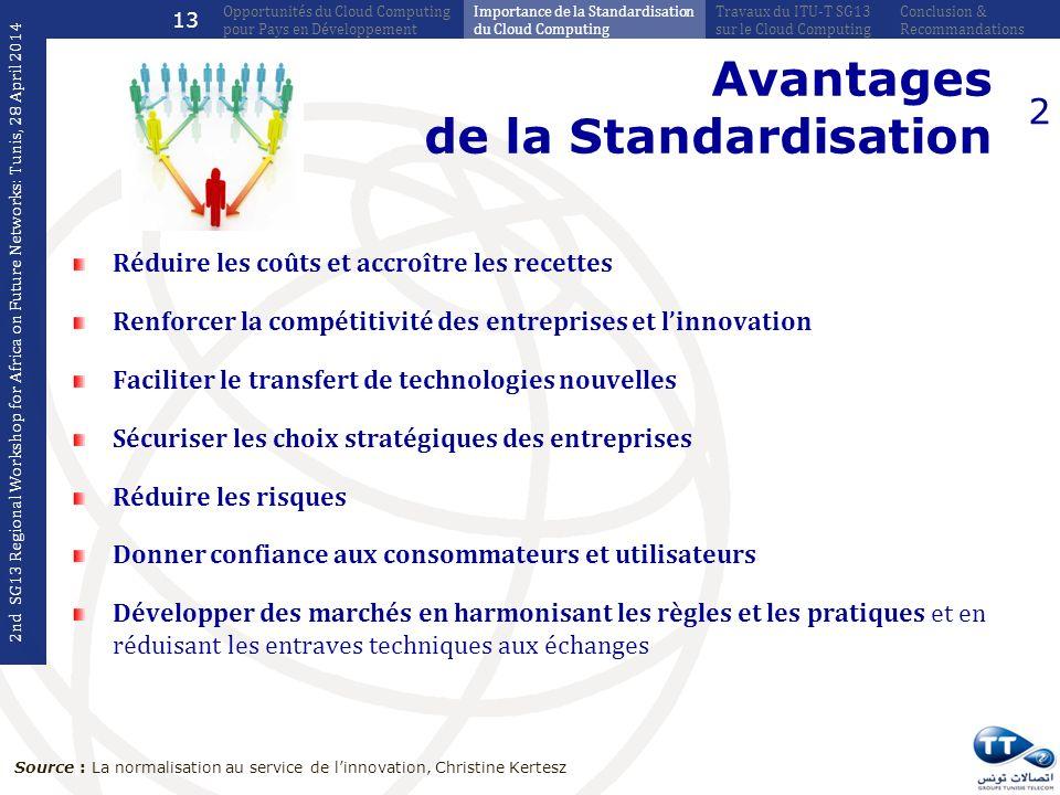 Avantages de la Standardisation 2 Réduire les coûts et accroître les recettes Renforcer la compétitivité des entreprises et linnovation Faciliter le t