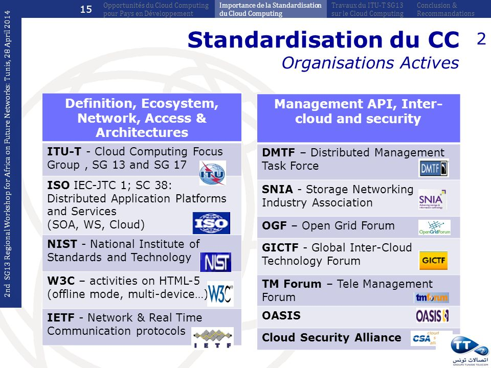 Standardisation du CC Organisations Actives 2 Definition, Ecosystem, Network, Access & Architectures ITU-T - Cloud Computing Focus Group, SG 13 and SG 17 ISO IEC-JTC 1; SC 38: Distributed Application Platforms and Services (SOA, WS, Cloud) NIST - National Institute of Standards and Technology W3C – activities on HTML-5 (offline mode, multi-device…) IETF - Network & Real Time Communication protocols Management API, Inter- cloud and security DMTF – Distributed Management Task Force SNIA - Storage Networking Industry Association OGF – Open Grid Forum GICTF - Global Inter-Cloud Technology Forum TM Forum – Tele Management Forum OASIS Cloud Security Alliance 2nd SG13 Regional Workshop for Africa on Future Networks: Tunis, 28 April 2014 Conclusion & Recommandations Travaux du ITU-T SG13 sur le Cloud Computing Importance de la Standardisation du Cloud Computing Opportunités du Cloud Computing pour Pays en Développement 15