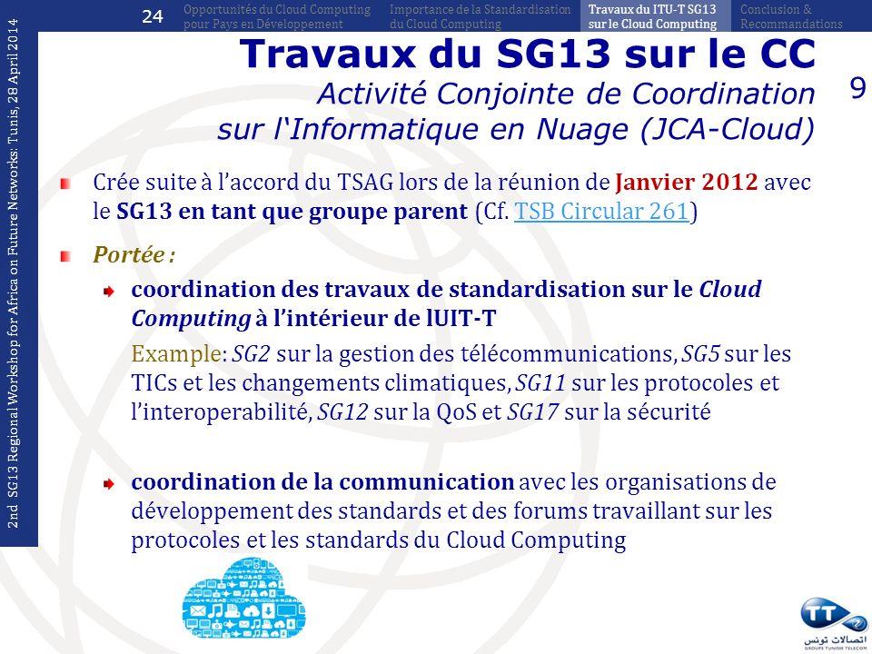 Crée suite à laccord du TSAG lors de la réunion de Janvier 2012 avec le SG13 en tant que groupe parent (Cf. TSB Circular 261)TSB Circular 261 Portée :