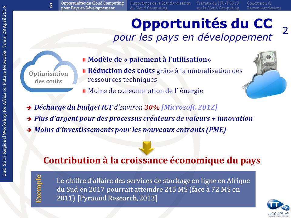 Création de nouveaux emplois Opportunités du CC pour les pays en développement 14 M environ de nouveaux emplois basés sur le Cloud Computing seront crées dici 2015 dont la plupart seront en Chine et en Inde [IDC, 2012] La part de lAfrique de Sud est de 145K nouveaux emplois dici 2015 face à 20K début 2012 2nd SG13 Regional Workshop for Africa on Future Networks: Tunis, 28 April 2014 Conclusion & Recommandations Travaux du ITU-T SG13 sur le Cloud Computing Importance de la Standardisation du Cloud Computing Opportunités du Cloud Computing pour Pays en Développement 6 3