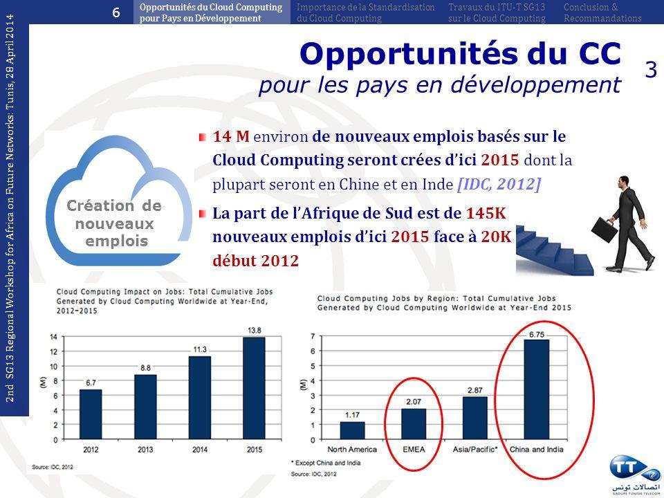 Potentiel du cloud mobile Opportunités du CC pour les pays en développement 4 Outil de développement socio-économique Développement des applications bénéfiques dans les domaines de la santé, léducation, lenvironnement,… Cas de lAfrique : Le nombre des utilisateurs des téléphones mobiles (>600M) dépasse celui des utilisateurs de lInternet (>140M) [World Bank, 2012] Lancement dinitiatives pour le développement dapplications pour lAfrique (ex: Apps4Africa) Applications populaires : iCow (Tanzanie, à partir de 2010) medAfrica mobile health platform (Kenya) M-PESA (Kenya, à partir de 2007) 2nd SG13 Regional Workshop for Africa on Future Networks: Tunis, 28 April 2014 Conclusion & Recommandations Travaux du ITU-T SG13 sur le Cloud Computing Importance de la Standardisation du Cloud Computing Opportunités du Cloud Computing pour Pays en Développement 7