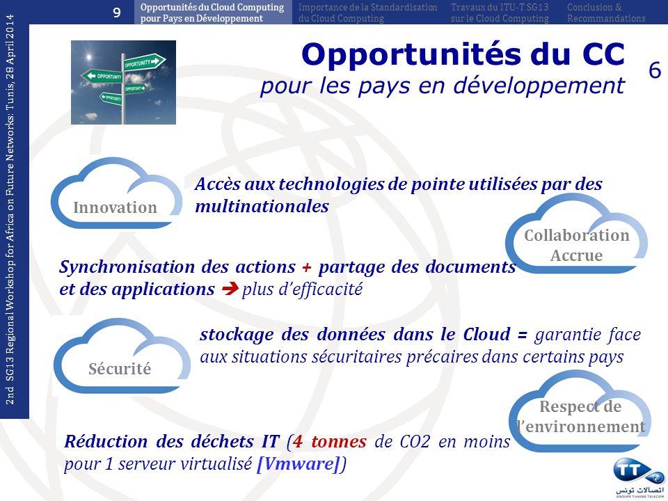 Travaux du SG13 sur le CC Période dEtude 2013-2016 5 Eléments détudes Y.BigData-reqts: Requirements and capabilities for cloud computing based big data Y.ccdef: Cloud computing - Overview and Vocabulary Y.3503: Requirement and reference architecture of desktop as a service (Consenti le 28/02/2014) Eléments détudes Y.BigData-reqts: Requirements and capabilities for cloud computing based big data Y.ccdef: Cloud computing - Overview and Vocabulary Y.3503: Requirement and reference architecture of desktop as a service (Consenti le 28/02/2014) Q17/13: Cloud computing ecosystem, general requirements, and capabilities 2nd SG13 Regional Workshop for Africa on Future Networks: Tunis, 28 April 2014 Conclusion & Recommandations Travaux du ITU-T SG13 sur le Cloud Computing Importance de la Standardisation du Cloud Computing Opportunités du Cloud Computing pour Pays en Développement 20