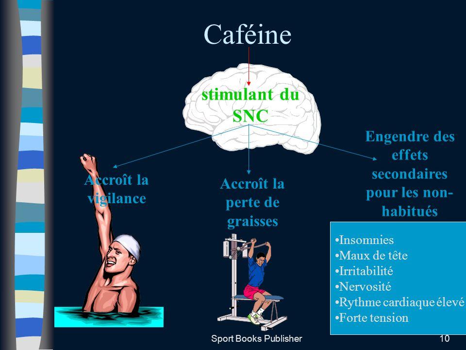 Sport Books Publisher10 Caféine stimulant du SNC Accroît la vigilance Engendre des effets secondaires pour les non- habitués Insomnies Maux de tête Ir