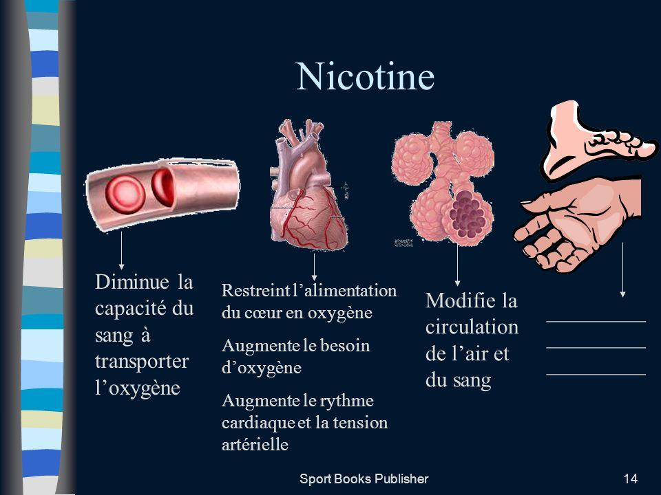 Sport Books Publisher14 Nicotine Diminue la capacité du sang à transporter loxygène Restreint lalimentation du cœur en oxygène Augmente le besoin doxy