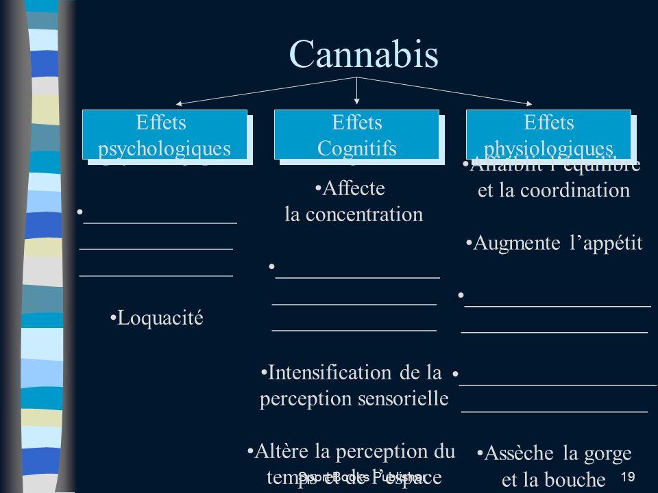 Sport Books Publisher19 Cannabis Effets psychologiques Effets psychologiques ______________ Loquacité Effets Cognitifs Effets Cognitifs Affecte la con