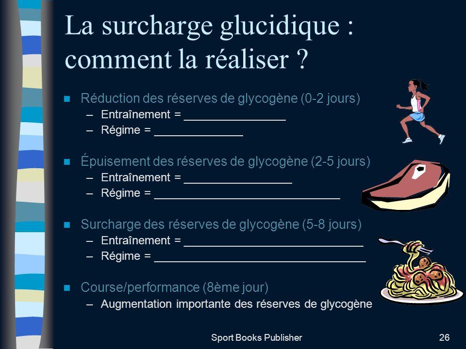 Sport Books Publisher26 La surcharge glucidique : comment la réaliser ? Réduction des réserves de glycogène (0-2 jours) –Entraînement = ______________