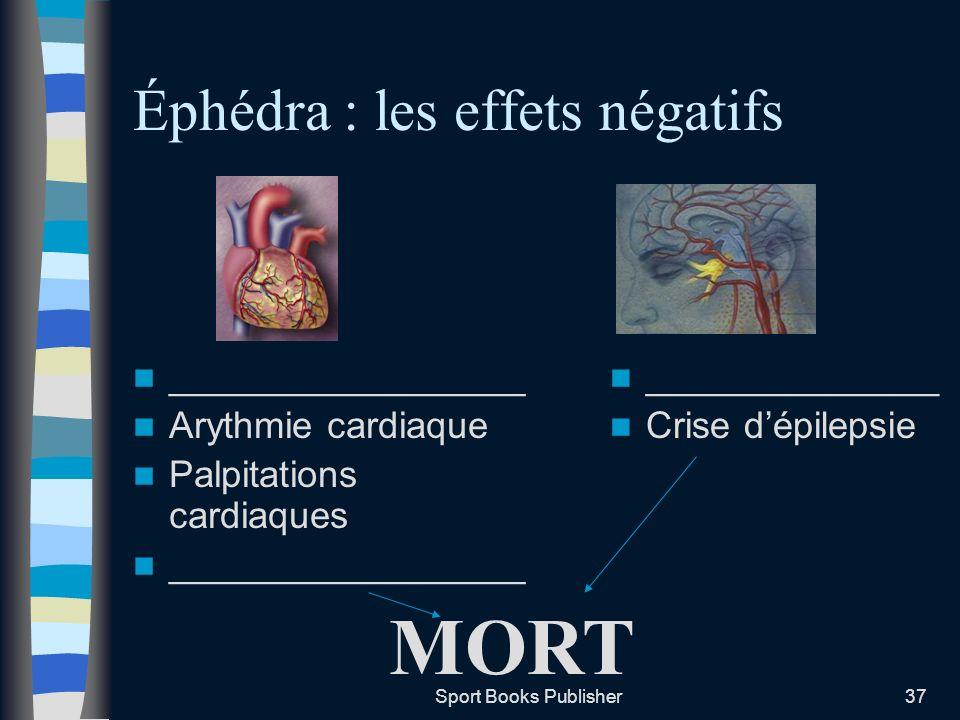 Sport Books Publisher37 Éphédra : les effets négatifs _________________ Arythmie cardiaque Palpitations cardiaques _________________ ______________ Cr