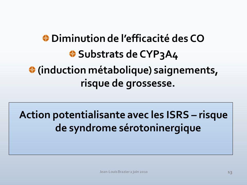Jean-Louis Brazier 2 juin 2010 13 Diminution de lefficacité des CO Substrats de CYP3A4 (induction métabolique) saignements, risque de grossesse. Actio