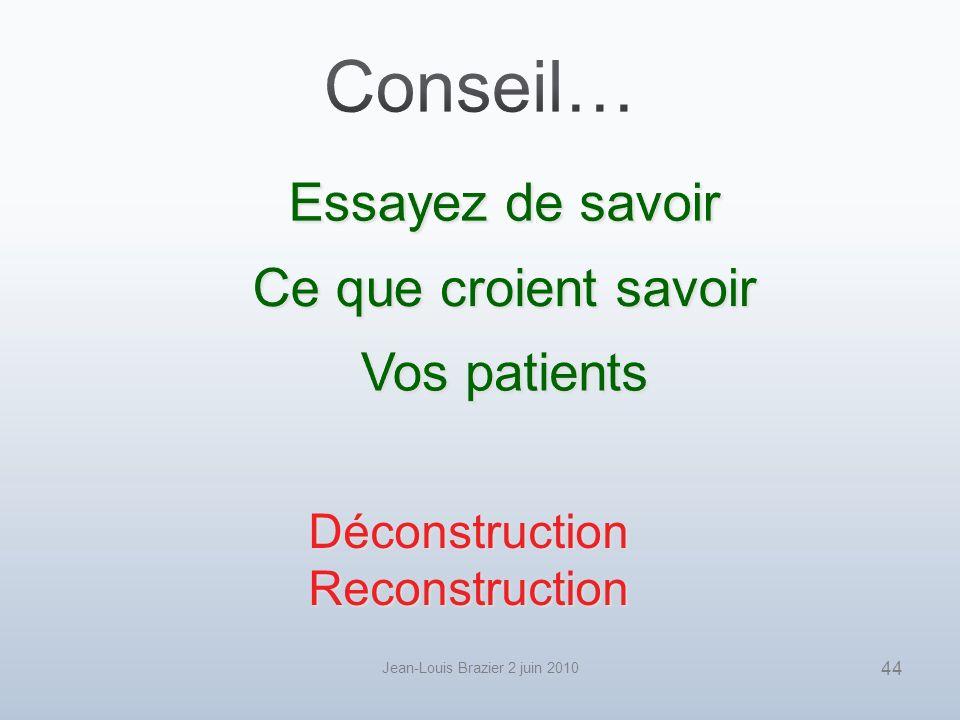 Jean-Louis Brazier 2 juin 2010 44 DéconstructionReconstruction