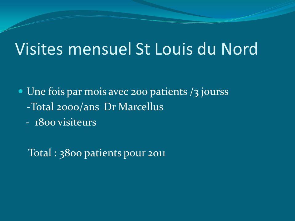 Visites mensuel St Louis du Nord Une fois par mois avec 200 patients /3 jourss -Total 2000/ans Dr Marcellus - 1800 visiteurs Total : 3800 patients pour 2011