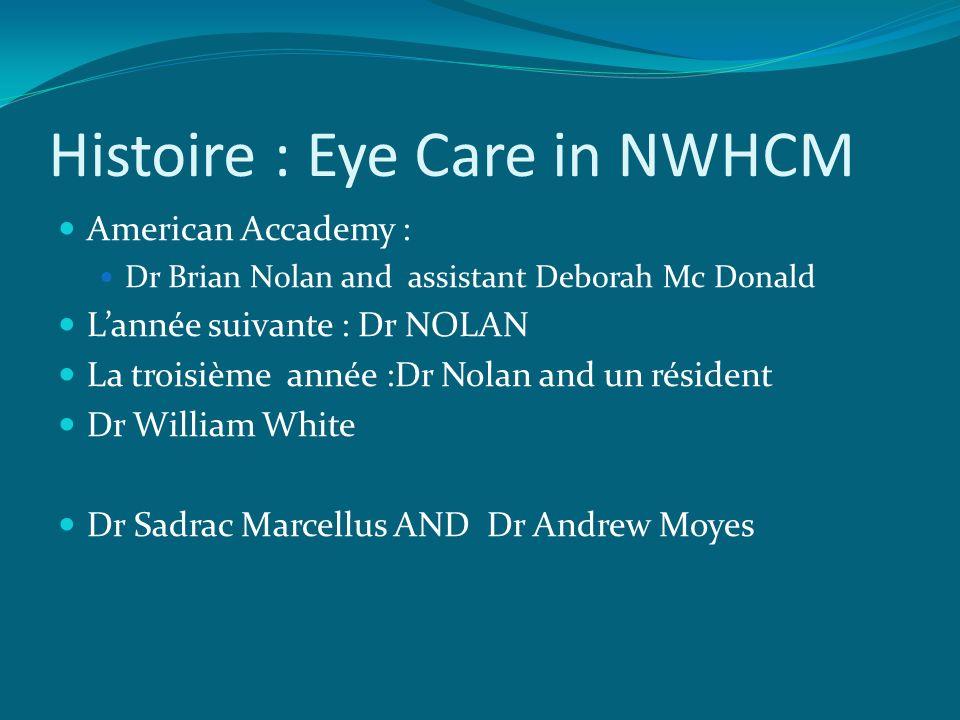 Histoire : Eye Care in NWHCM American Accademy : Dr Brian Nolan and assistant Deborah Mc Donald Lannée suivante : Dr NOLAN La troisième année :Dr Nolan and un résident Dr William White Dr Sadrac Marcellus AND Dr Andrew Moyes