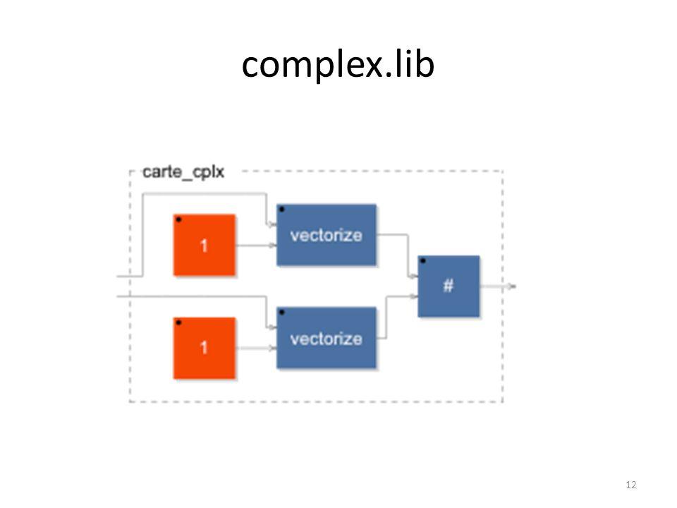 complex.lib 12