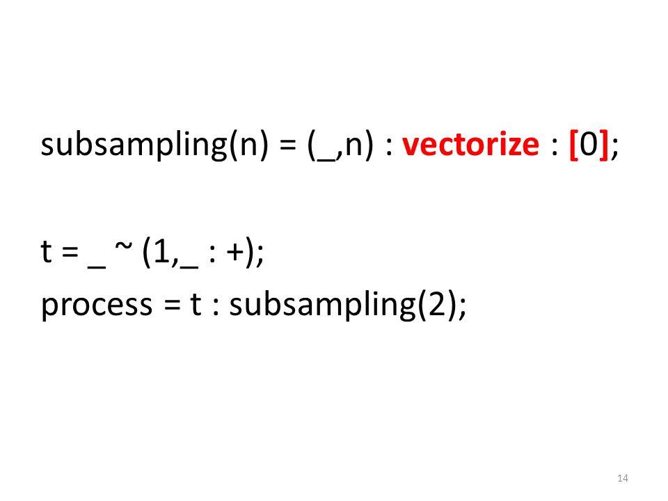 subsampling(n) = (_,n) : vectorize : [0]; t = _ ~ (1,_ : +); process = t : subsampling(2); 14