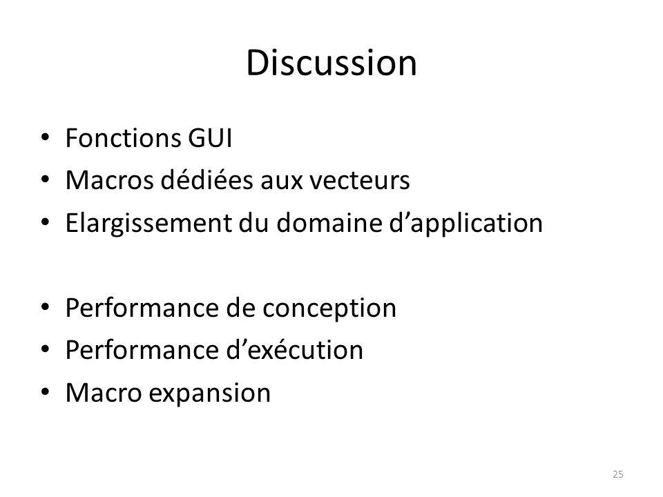 Discussion Fonctions GUI Macros dédiées aux vecteurs Elargissement du domaine dapplication Performance de conception Performance dexécution Macro expansion 25