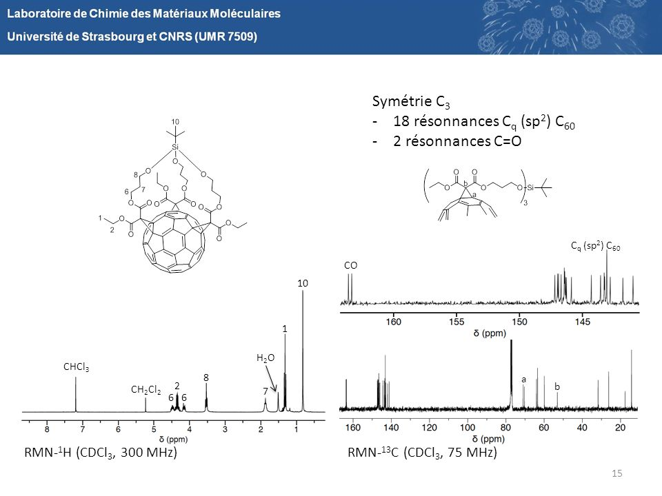 15 CO C q (sp 2 ) C 60 a b CHCl 3 CH 2 Cl 2 1 10 7 8 2 66 H2OH2O Symétrie C 3 -18 résonnances C q (sp 2 ) C 60 -2 résonnances C=O RMN- 1 H (CDCl 3, 30