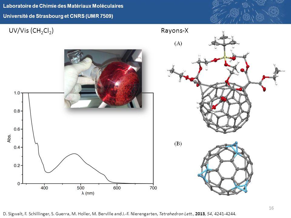16 UV/Vis (CH 2 Cl 2 )Rayons-X D. Sigwalt, F. Schillinger, S. Guerra, M. Holler, M. Berville and J.-F. Nierengarten, Tetrahedron Lett., 2013, 54, 4241